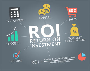 landing page optimization increases ROI