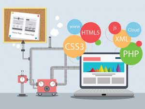 Web Development Services offered by iTransparity
